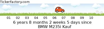 Zeit seit dem M235i Kauf