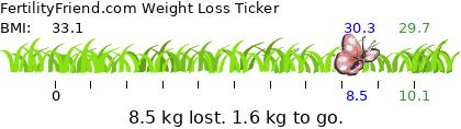https://tickers.TickerFactory.com/ezt/t/wamSv6r/weight.png
