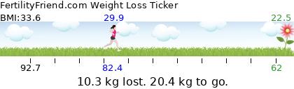 https://tickers.TickerFactory.com/ezt/t/wbB8jiI/weight.png