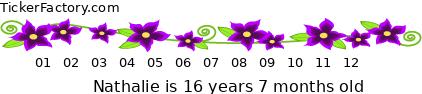 Hur långa förlossningar? Age