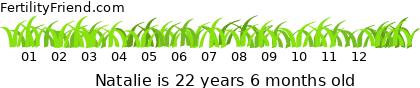 http://tickers.TickerFactory.com/ezt/d/2;10722;41/st/20010111/n/Natalie/k/2bd2/age.png