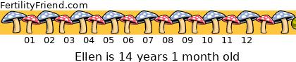 http://tickers.TickerFactory.com/ezt/d/2;10727;126/st/20090604/n/Ellen/dt/6/k/96e9/age.png