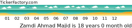 Umur Majid sekarang