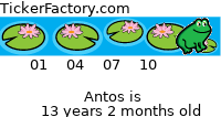 http://tickers.TickerFactory.com/ezt/d/2;10750;443/st/20090511/n/Antos/dt/7/k/7c62/s-age.png