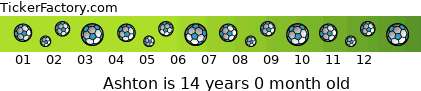 http://tickers.TickerFactory.com/ezt/d/2;10758;28/st/20080625/n/Ashton/dt/5/k/02f2/age.png