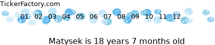 http://tickers.TickerFactory.com/ezt/d/2;51;107/st/20031205/n/Matysek/dt/7/k/5409/age.png