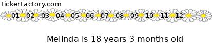 Hur många barn? Age
