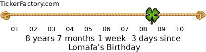 นับถอยหลัง วันเกิด !!