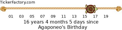 Agaponeo's Birthday