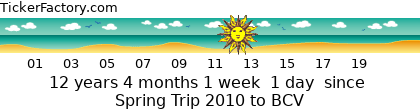 http://tickers.TickerFactory.com/ezt/d/4;10732;0/st/20100313/e/Spring+Trip+2010+to+BCV/k/1619/event.png