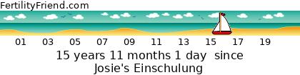 http://tickers.TickerFactory.com/ezt/d/4;10732;128/st/20070901/e/Josie%27s+Einschulung/dt/6/k/7547/event.png
