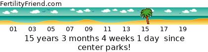 [img width=420 height=74]http://tickers.tickerfactory.com/ezt/d/4;10732;130/st/20080404/e/center+parks%21/k/1530/event.png[/img]
