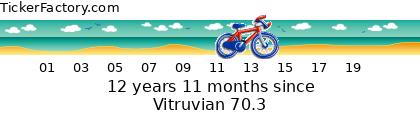 http://tickers.TickerFactory.com/ezt/d/4;10732;421/st/20100904/e/Vitruvian+70.3/dt/6/k/b906/event.png