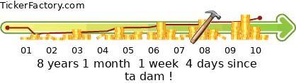 http://tickers.TickerFactory.com/ezt/d/4;10739;419/st/20150626/e/ta+dam+%21/k/a05b/event.png