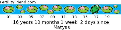 http://tickers.TickerFactory.com/ezt/d/4;10750;443/st/20060923/e/Matyas/k/9159/event.png