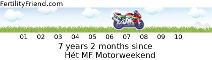 http://tickers.TickerFactory.com/ezt/d/4;10769;417/st/20160602/e/H%C3%A9t+MF+Motorweekend/dt/6/k/dfd0/event.png
