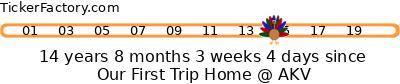 http://tickers.TickerFactory.com/ezt/d/4;36;100/st/20081109/e/Our+First+Trip+Home+%40+AKV/dt/-1/k/a45a/event.png